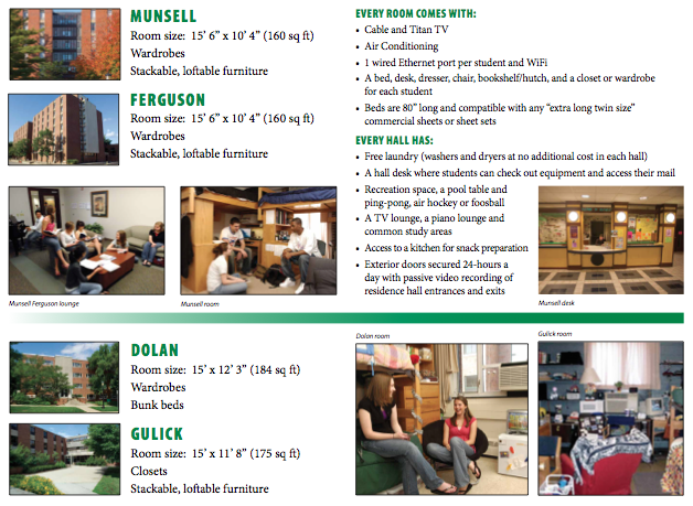 First-Year Halls with Descriptions