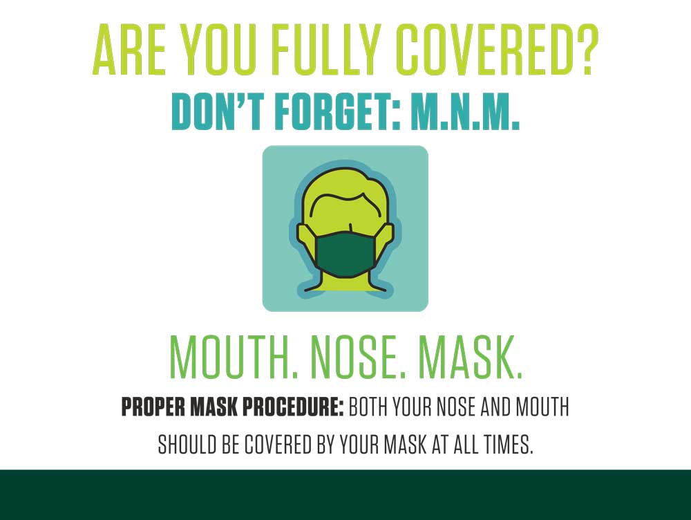 Proper Mask Procedures sign